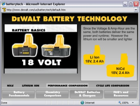 Dewalt 18v Xrp Lithium Ion Battery on
