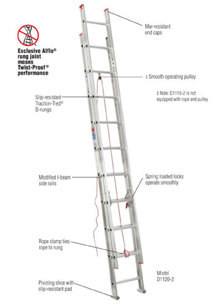 parts of a firefighter ladder