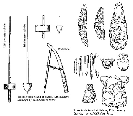 ancient astronomy tools - photo #40