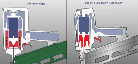 Preview Bosch Full Force Framing Nailers Toolmonger